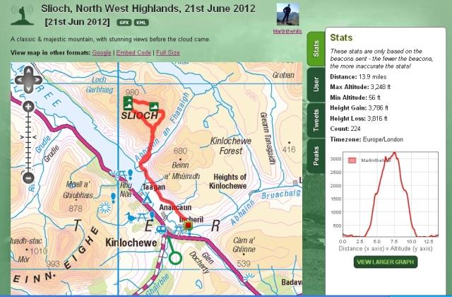 Slioch Route
