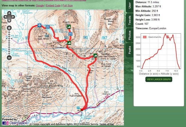 Beinn Eighe Route Map