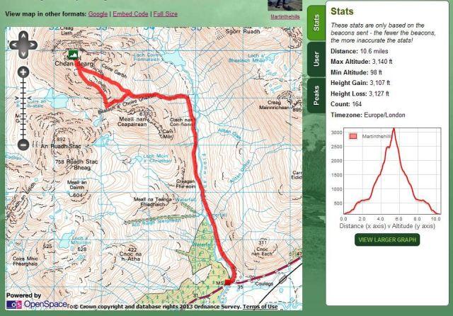 Maol Chean Dearg Route Map