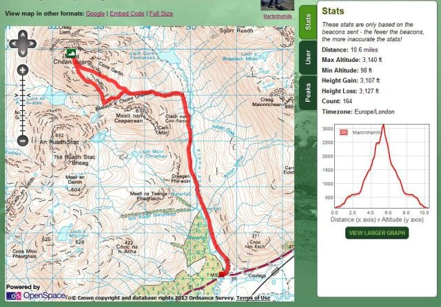 Maol Chean Dearg Route Map